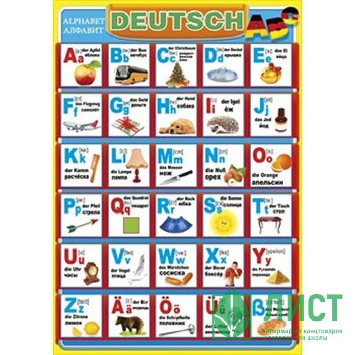 Как сделать немецкий алфавит